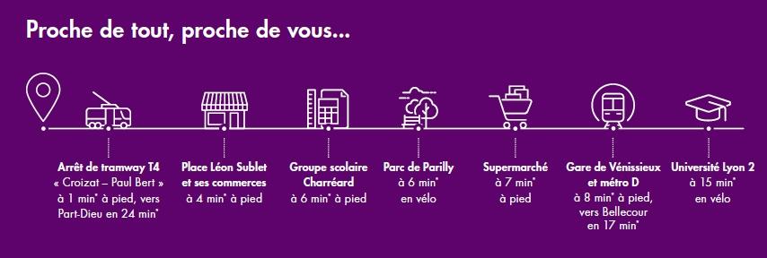 Votre nouvelle résidence à Lyon Vénissieux est proche de tout et bien desservie_Fonciere salignac